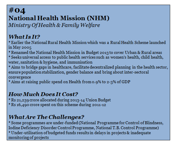 04 FINAL NATIONAL HEALTH MISSION BOX