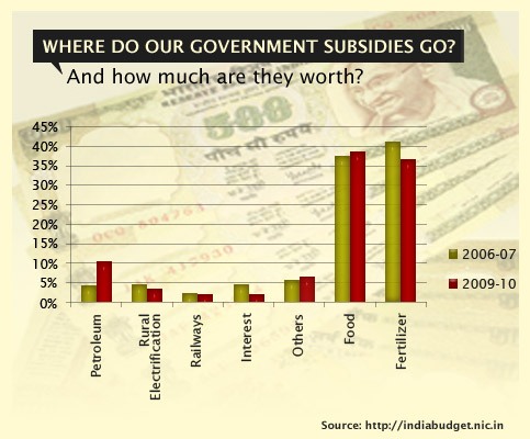 Subsidy Graph New Look