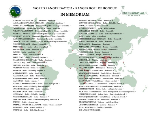 Roll of Honour 2012