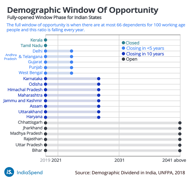 Thousands Of Job Losses Reveal Rising Risks To India's
