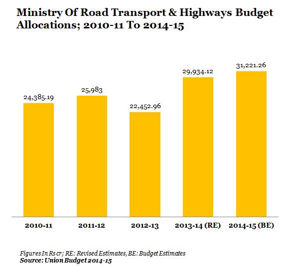 9 road transport