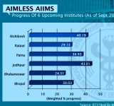 AIIMS Status-SC-WIDTH 160px_HT 150px