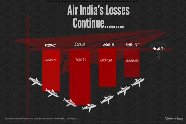 Air India (1)