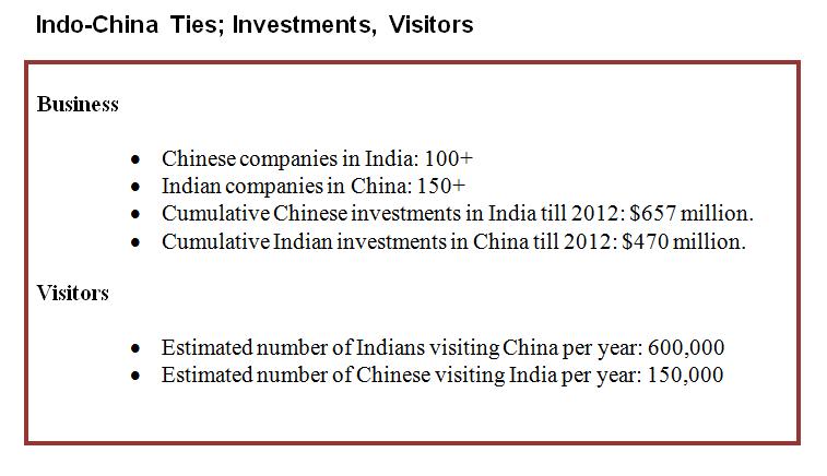 IndiaChinatable