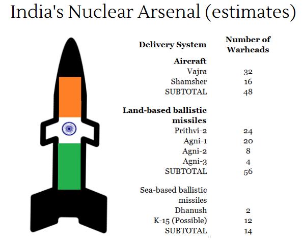 indias-nuclear-arsenal-desktop