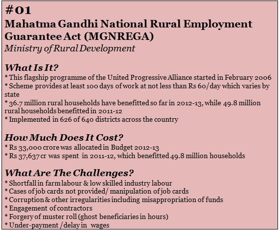 MGNREGA-TEXT-BOX-FINAL-RED