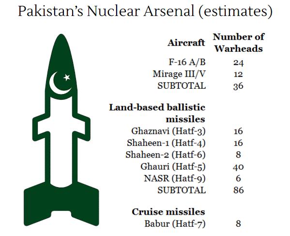 pakistans-nuclear-arsenal-desktop