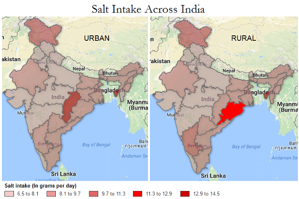 Average Indian Consumes 119% More Salt Per Day Than WHO Limit