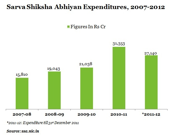 SSA-EXPENDITURE-GRAPH-LIGHT-GREEN