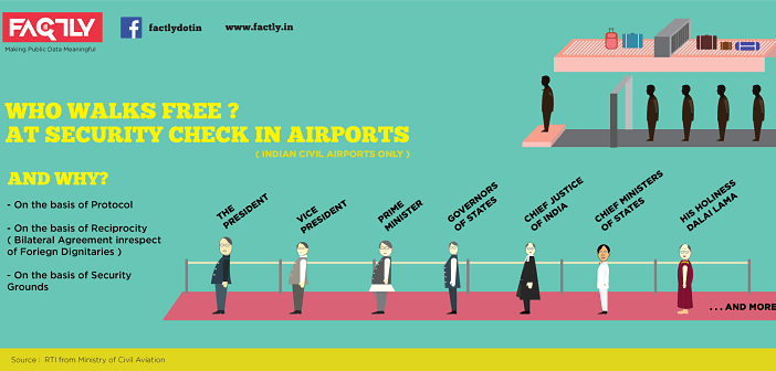 Security-Check-Excemtpions-at-Indian-Airports-Featured-Image