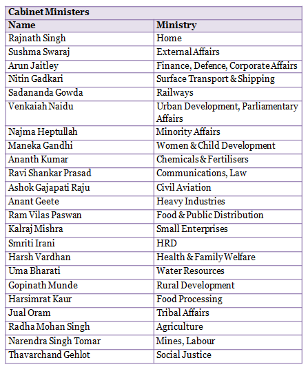 narendra modi cabinet ministers list 2014 | centerfordemocracy