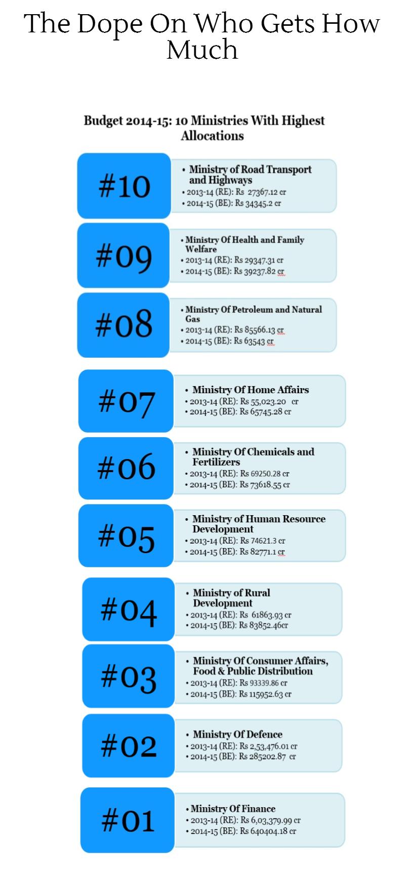 Top Ten Min (1)