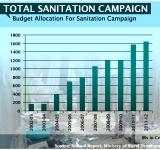 Total Sanitation Campaign-SC-WIDTH 160px_HT 150px