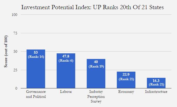 UPInvestment_desktop (1)