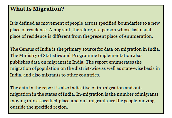 What is Migration? Question by indiaspend news and data journalism