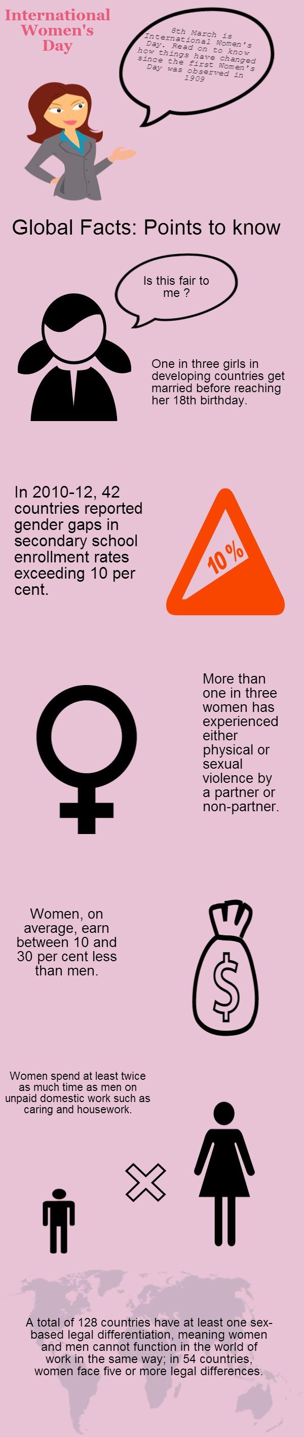 Women's Day (1)