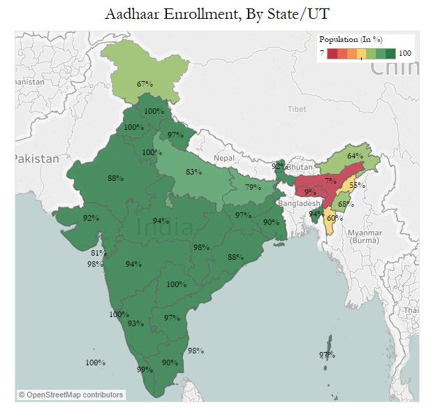 aadhaar-desktop