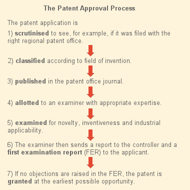 approval_process