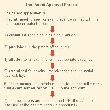 approval_process