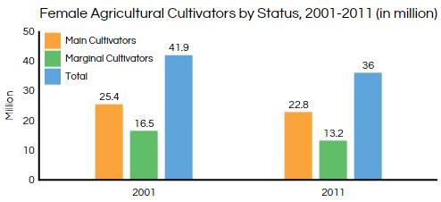 cultivators_desk