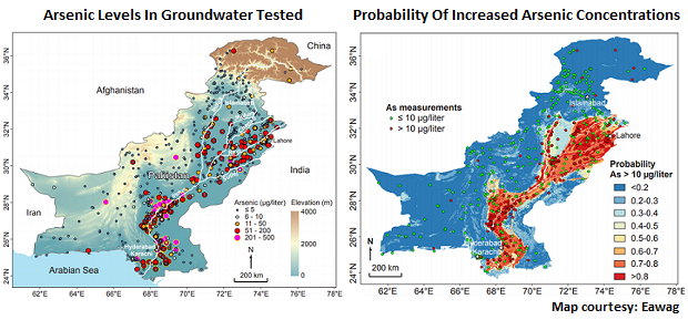 Left: The testing of wells in Pakistan revealed which are contaminated with arsenic. This map shows the level of arsenic in groundwater across the valley of the Indus and its tributaries in Pakistani Punjab where some 50 to 60 million people were found to be potentially at risk of arsenic-contamination. Eawag, the Swiss Federal Institute of Aquatic Science and Technology led this study. Right: This map shows the probability of increased arsenic concentrations across Pakistan. Many of the hotspots border India, which highlights the need for the testing of wells in Indian Punjab. Arsenic-contaminated groundwater discovered in Pakistan's Punjab province during a recent study could affect those living in the bordering areas in India too.