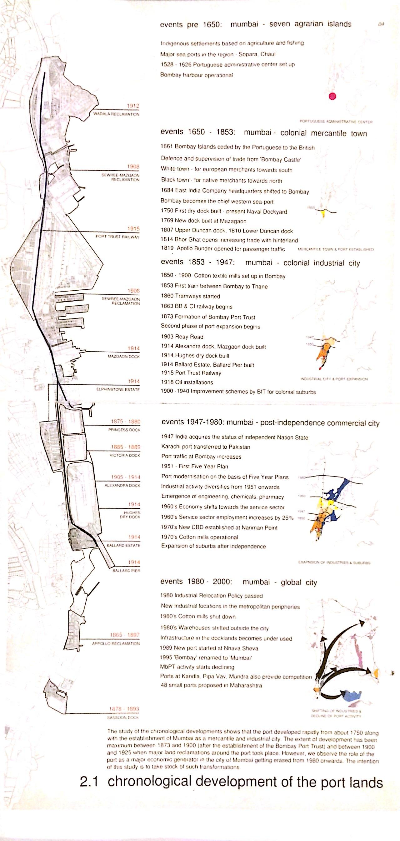 full_map