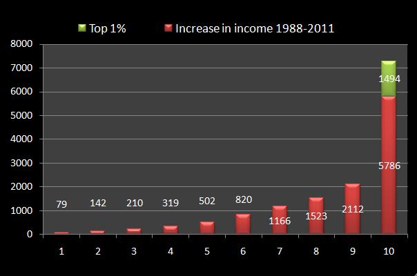 graph1_oxfam