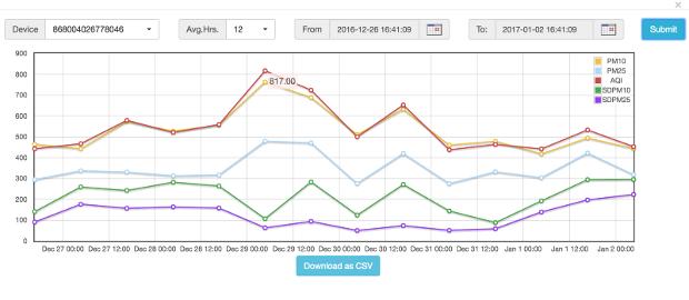 graph_interface