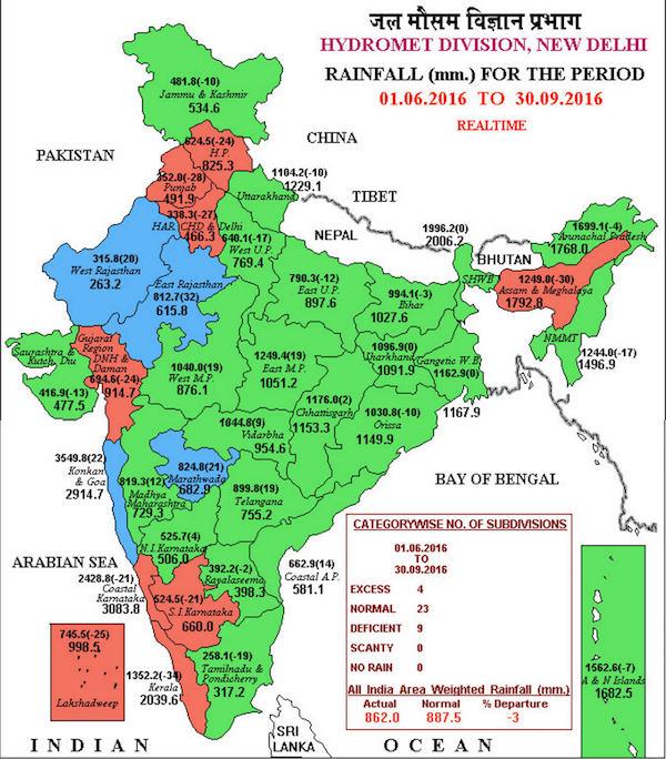 rainindia