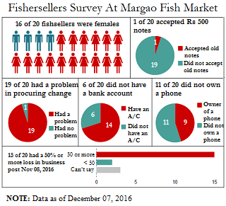 survey-infograph-mobile