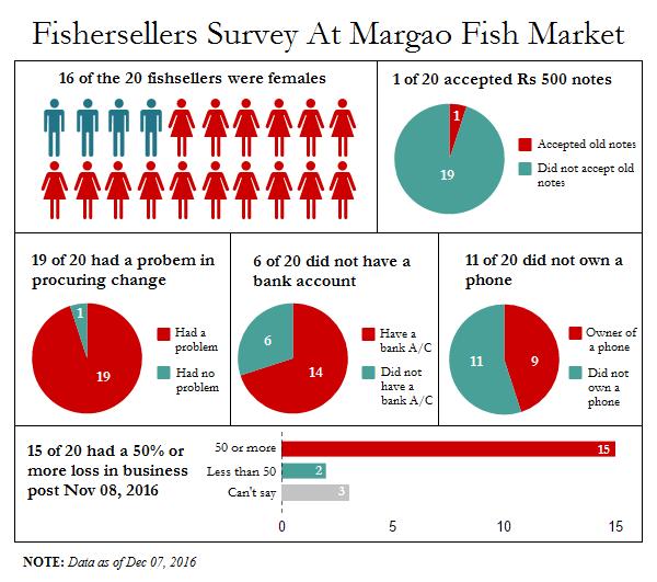 survey-infograph