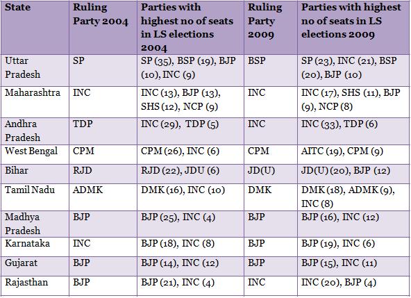 How Many Lok Sabha Seats In Andhra Pradesh Voting Begins