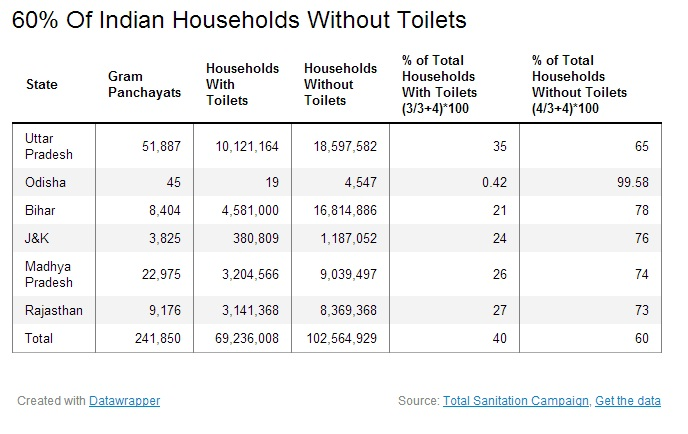 Fixing India's Sanitation Problem Requires More Than Toilets