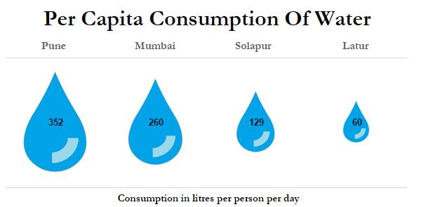 water_consumption_desktop